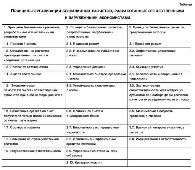 Дебетовая карта visa platinum доставка Мончегорск